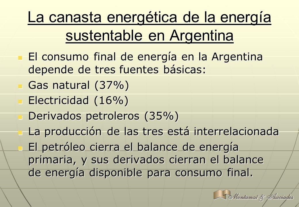 La canasta energética de la energía sustentable en Argentina El consumo final de energía en la Argentina depende de tres fuentes básicas: El consumo final de energía en la Argentina depende de tres fuentes básicas: Gas natural (37%) Gas natural (37%) Electricidad (16%) Electricidad (16%) Derivados petroleros (35%) Derivados petroleros (35%) La producción de las tres está interrelacionada La producción de las tres está interrelacionada El petróleo cierra el balance de energía primaria, y sus derivados cierran el balance de energía disponible para consumo final.