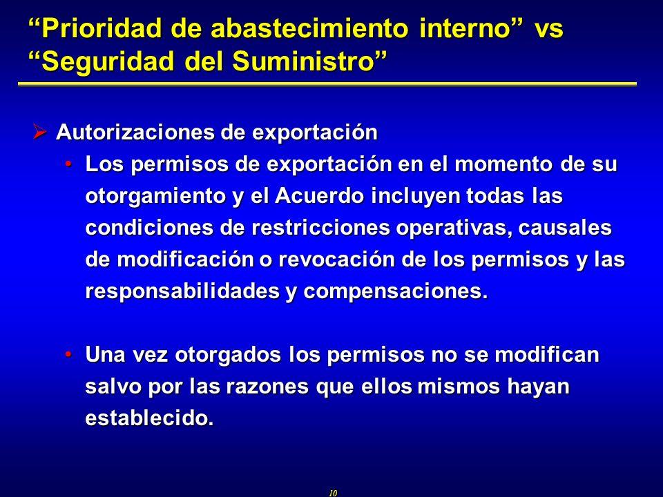 10 Prioridad de abastecimiento interno vs Seguridad del Suministro Autorizaciones de exportación Autorizaciones de exportación Los permisos de exporta