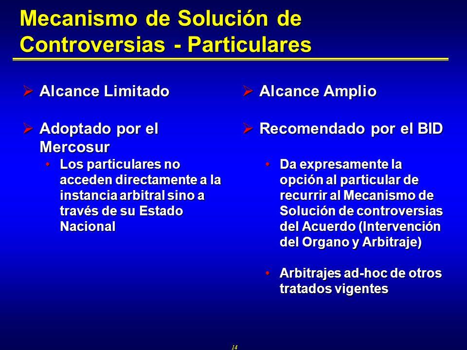 14 Mecanismo de Solución de Controversias - Particulares Alcance Limitado Alcance Limitado Adoptado por el Mercosur Adoptado por el Mercosur Los particulares no acceden directamente a la instancia arbitral sino a través de su Estado NacionalLos particulares no acceden directamente a la instancia arbitral sino a través de su Estado Nacional Alcance Amplio Alcance Amplio Recomendado por el BID Recomendado por el BID Da expresamente la opción al particular de recurrir al Mecanismo de Solución de controversias del Acuerdo (Intervención del Organo y Arbitraje)Da expresamente la opción al particular de recurrir al Mecanismo de Solución de controversias del Acuerdo (Intervención del Organo y Arbitraje) Arbitrajes ad-hoc de otros tratados vigentesArbitrajes ad-hoc de otros tratados vigentes