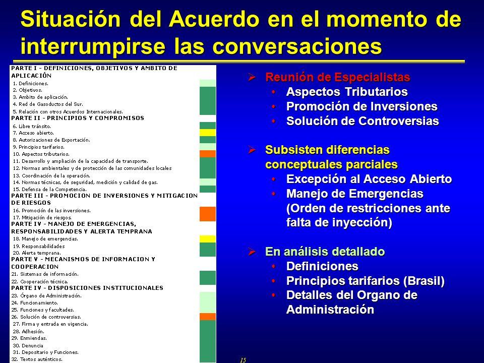 15 Situación del Acuerdo en el momento de interrumpirse las conversaciones Reunión de Especialistas Reunión de Especialistas Aspectos TributariosAspec