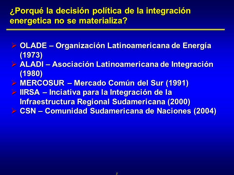 3 ¿Porqué la decisión política de la integración energetica no se materializa? OLADE – Organización Latinoamericana de Energía (1973) OLADE – Organiza