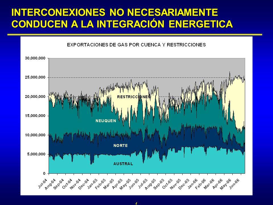 4 INTERCONEXIONES NO NECESARIAMENTE CONDUCEN A LA INTEGRACIÓN ENERGETICA