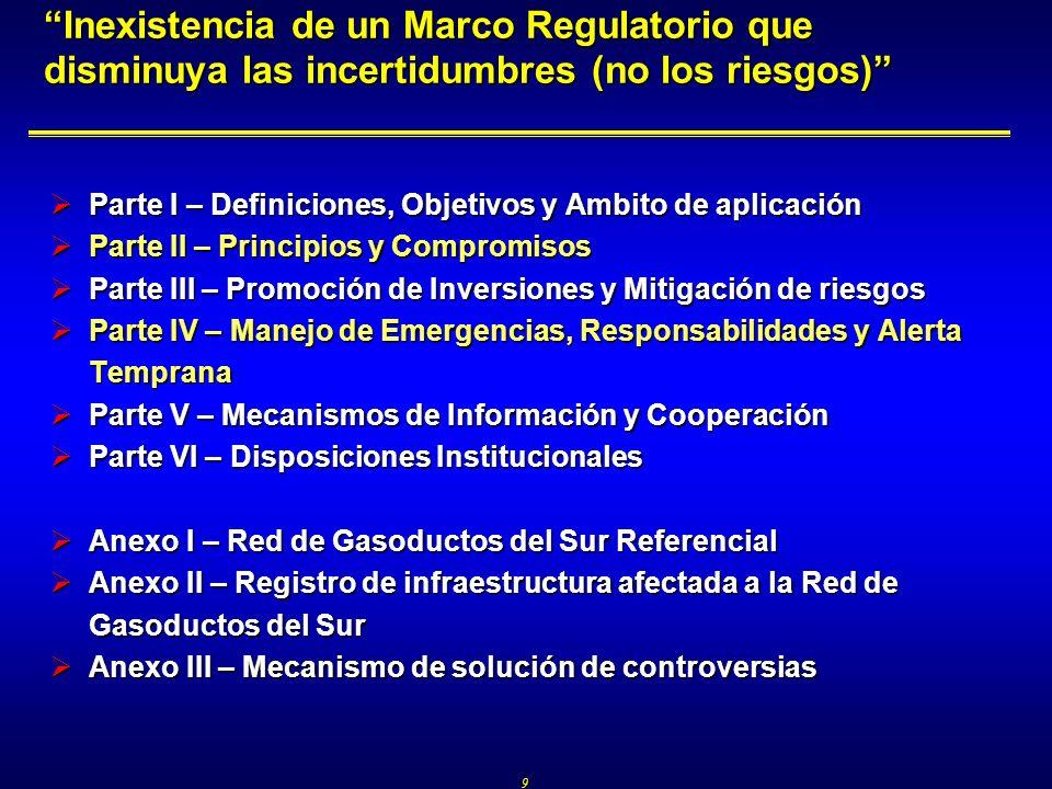9 Inexistencia de un Marco Regulatorio que disminuya las incertidumbres (no los riesgos) Parte I – Definiciones, Objetivos y Ambito de aplicación Part