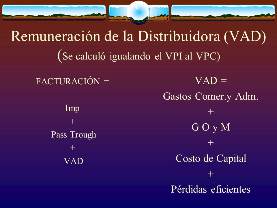 Remuneración de la Distribuidora (VAD) ( Se calculó igualando el VPI al VPC) FACTURACIÓN = Imp + Pass Trough + VAD VAD = Gastos Comer.y Adm.