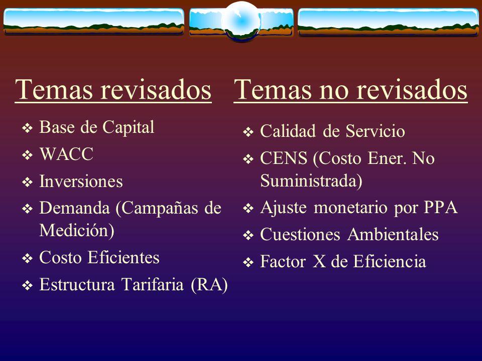 Temas revisados Temas no revisados Base de Capital WACC Inversiones Demanda (Campañas de Medición) Costo Eficientes Estructura Tarifaria (RA) Calidad de Servicio CENS (Costo Ener.