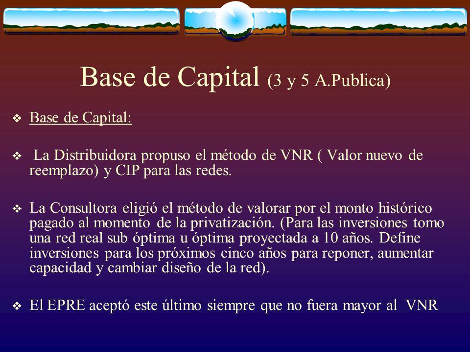 Base de Capital (3 y 5 A.Publica) Base de Capital: La Distribuidora propuso el método de VNR ( Valor nuevo de reemplazo) y CIP para las redes.