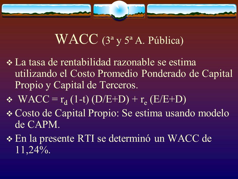 WACC (3ª y 5ª A.