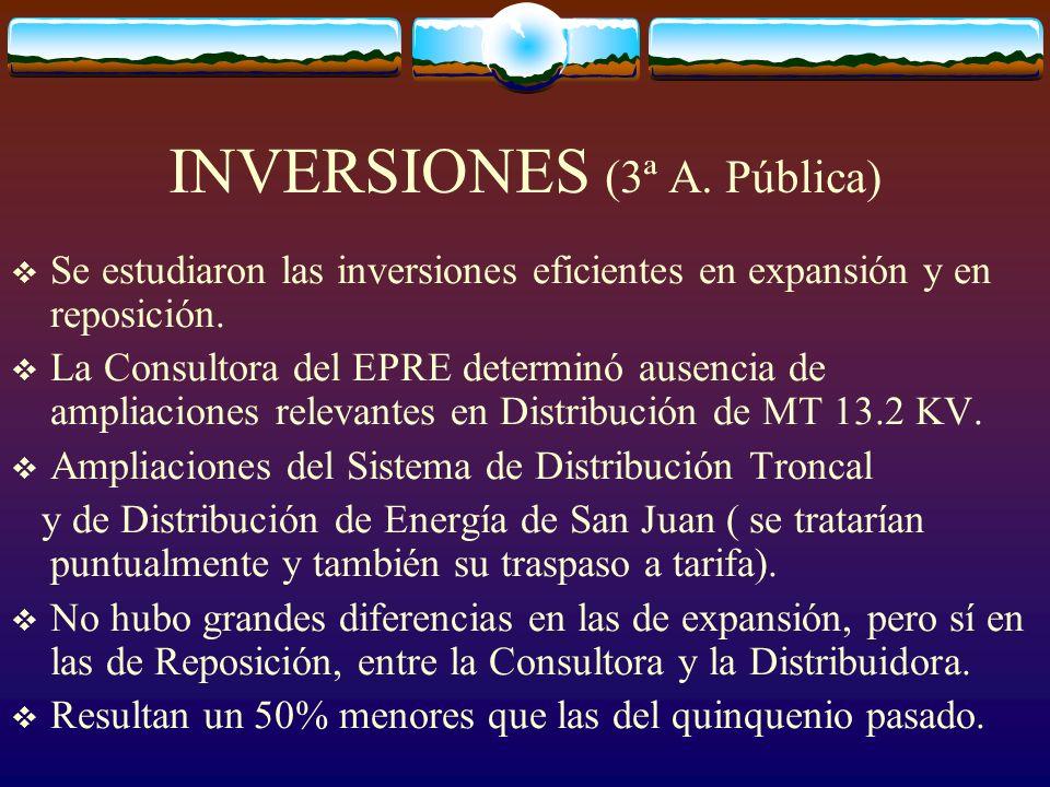 INVERSIONES (3ª A.Pública) Se estudiaron las inversiones eficientes en expansión y en reposición.