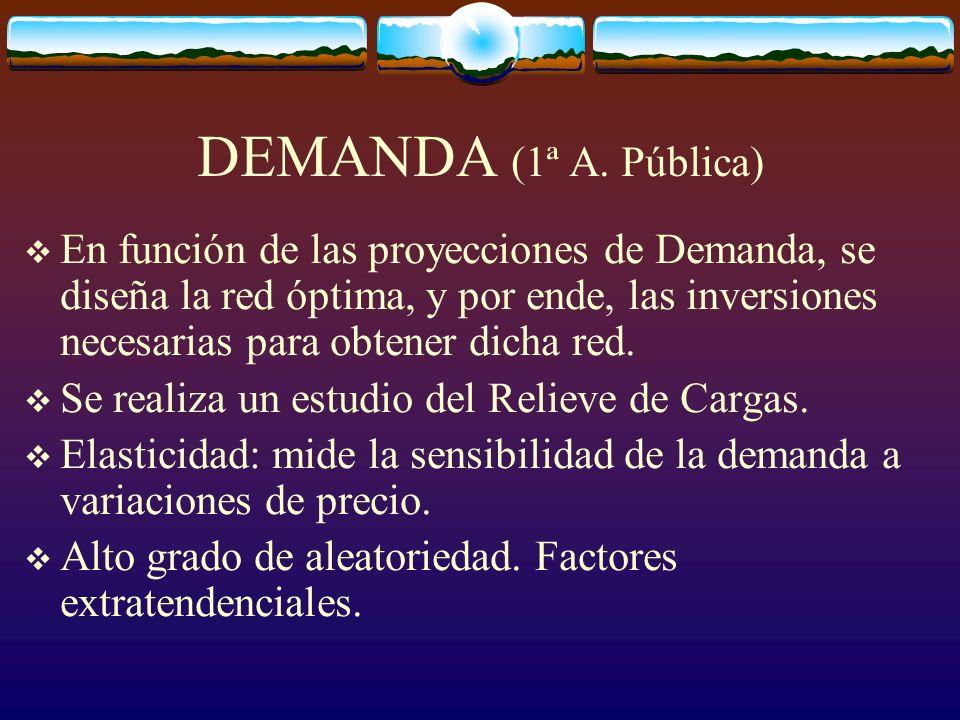 DEMANDA (1ª A.