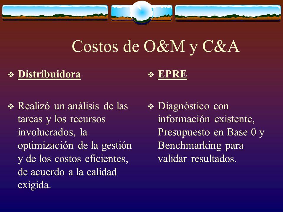 Costos de O&M y C&A Distribuidora Realizó un análisis de las tareas y los recursos involucrados, la optimización de la gestión y de los costos eficientes, de acuerdo a la calidad exigida.