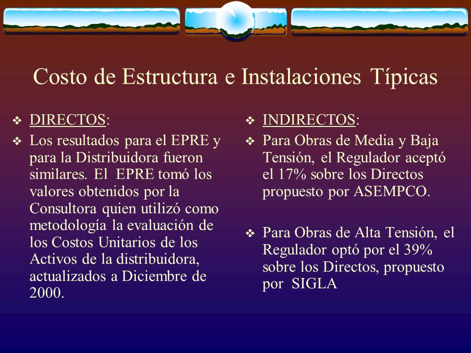 Costo de Estructura e Instalaciones Típicas DIRECTOS: Los resultados para el EPRE y para la Distribuidora fueron similares.
