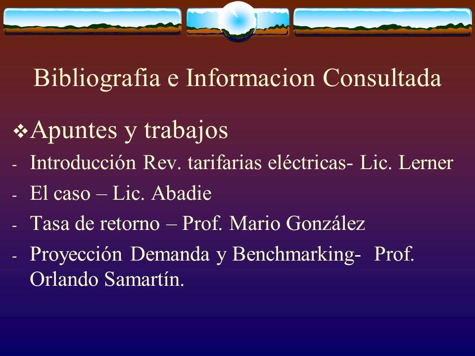Bibliografia e Informacion Consultada Apuntes y trabajos - Introducción Rev.