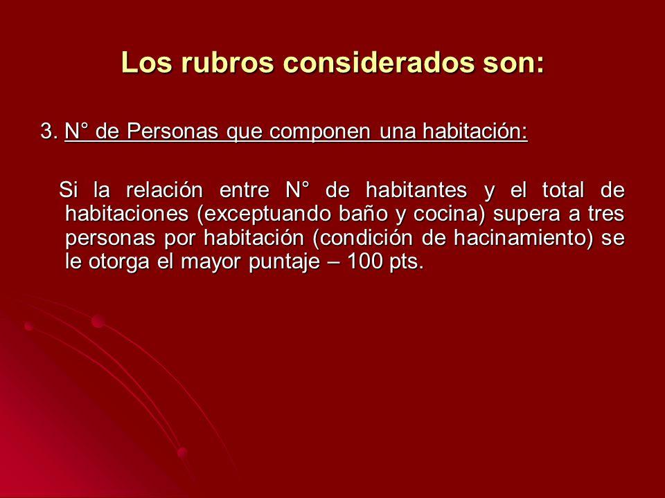 Los rubros considerados son: 3. N° de Personas que componen una habitación: Si la relación entre N° de habitantes y el total de habitaciones (exceptua