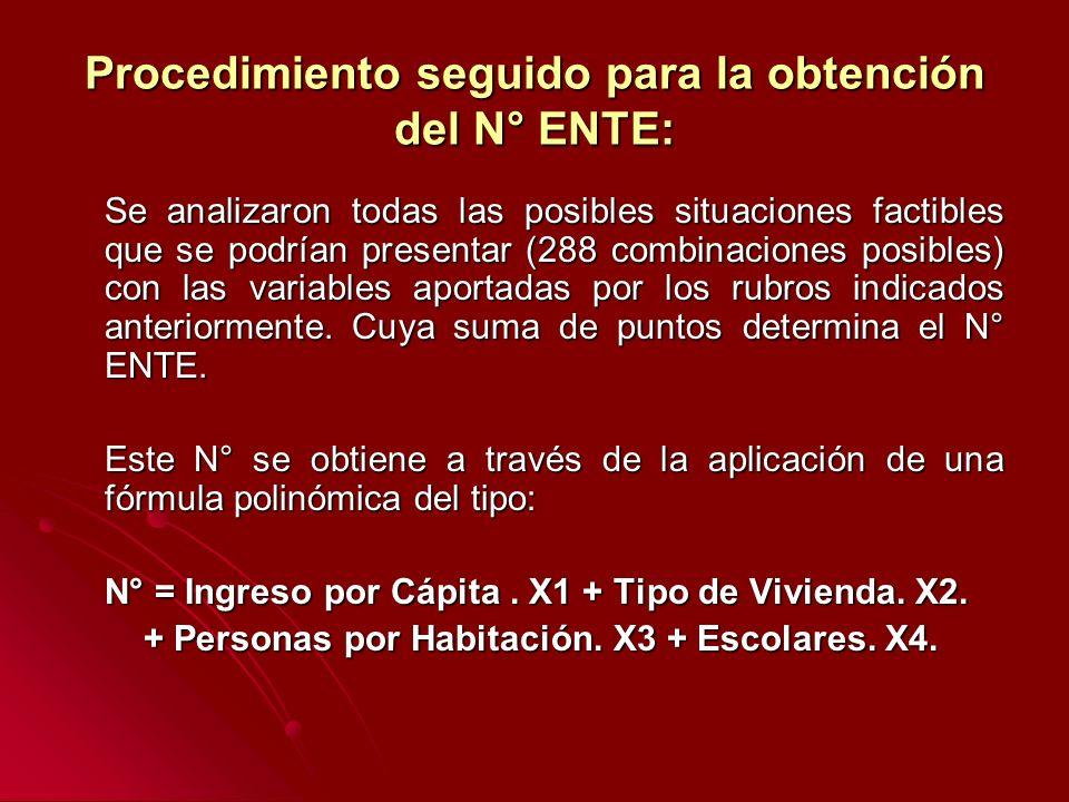 Procedimiento seguido para la obtención del N° ENTE: Se analizaron todas las posibles situaciones factibles que se podrían presentar (288 combinacione