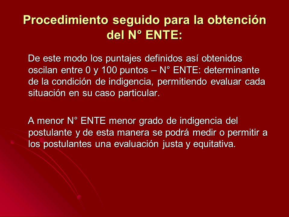 Procedimiento seguido para la obtención del N° ENTE: De este modo los puntajes definidos así obtenidos oscilan entre 0 y 100 puntos – N° ENTE: determinante de la condición de indigencia, permitiendo evaluar cada situación en su caso particular.