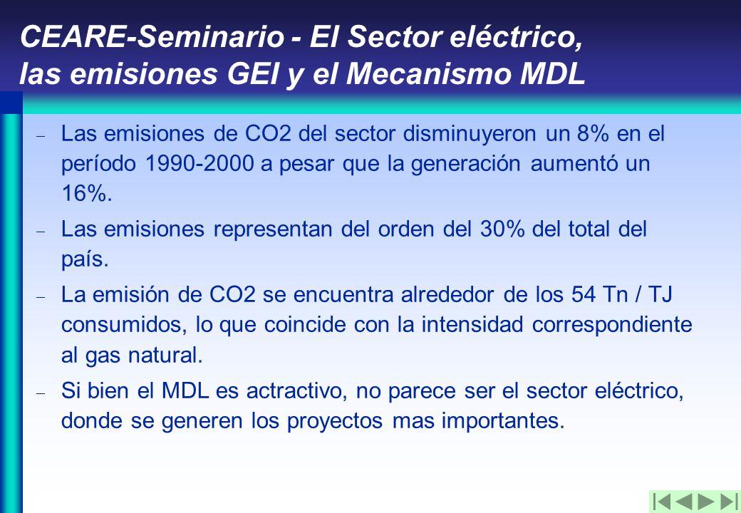 CEARE-Seminario - El Sector eléctrico, las emisiones GEI y el Mecanismo MDL Las emisiones de CO2 del sector disminuyeron un 8% en el período 1990-2000 a pesar que la generación aumentó un 16%.