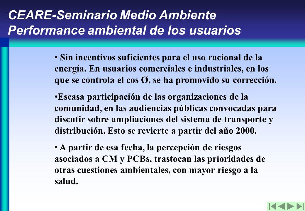 CEARE-Seminario Medio Ambiente Performance ambiental de los usuarios Sin incentivos suficientes para el uso racional de la energía.