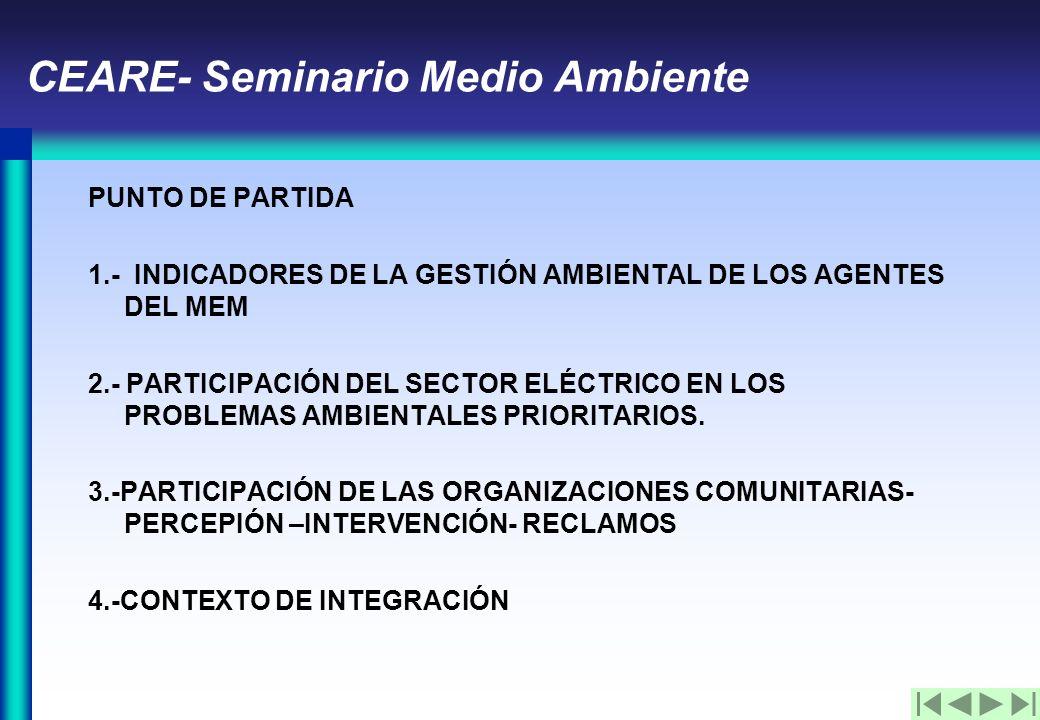 CEARE-Seminario Medio Ambiente- Etapas de la Regulación- 3° Etapa Año 2000 a la fecha- INCORPORACIÓN DE SISTEMAS DE GESTIÓN AMBIENTALEN LAS EMPRESAS.