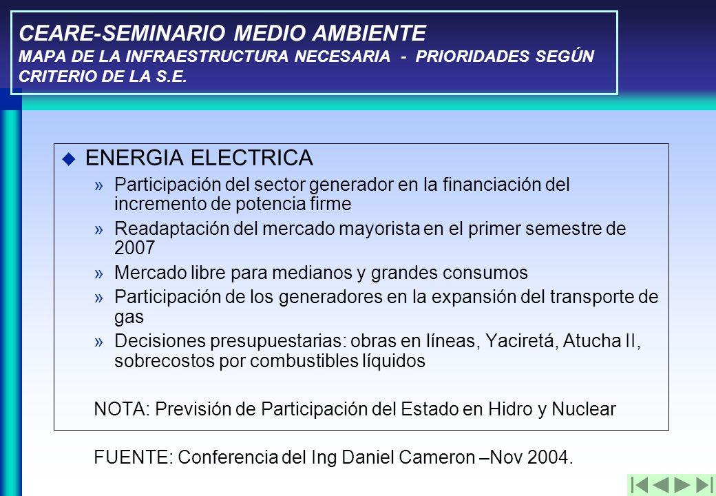 CEARE-SEMINARIO MEDIO AMBIENTE MAPA DE LA INFRAESTRUCTURA NECESARIA - PRIORIDADES SEGÚN CRITERIO DE LA S.E.