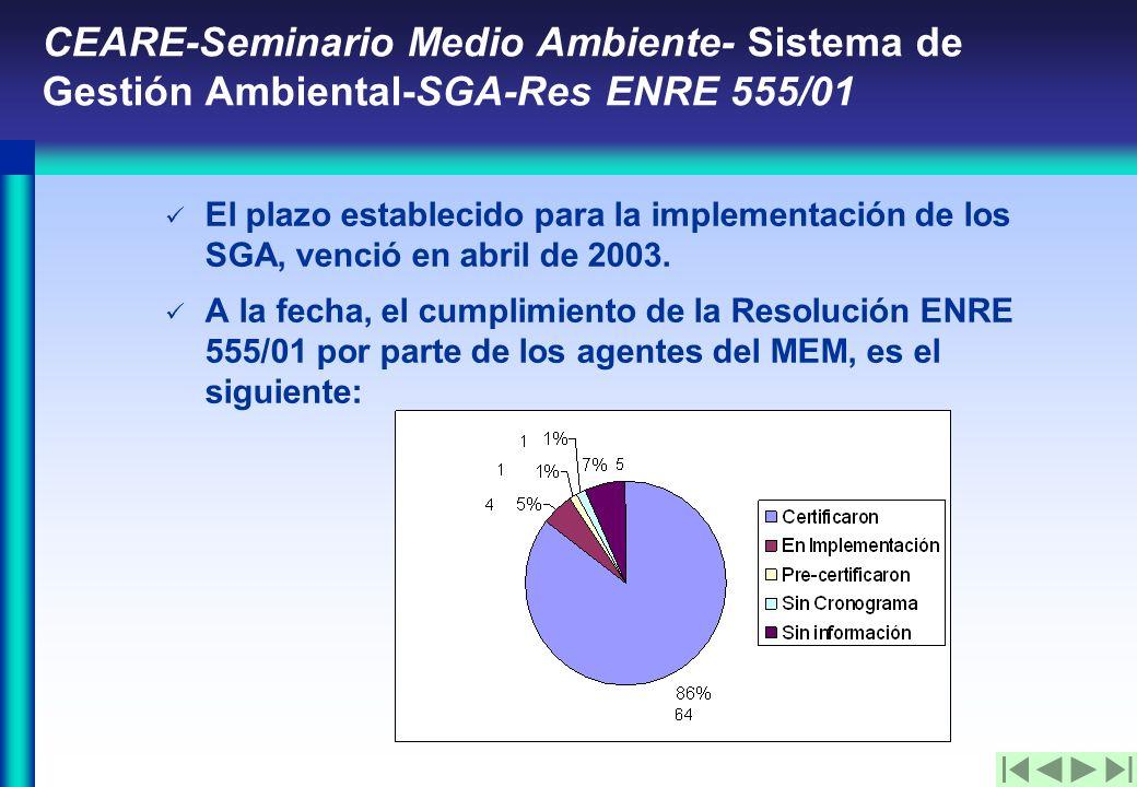 CEARE-Seminario Medio Ambiente- Sistema de Gestión Ambiental-SGA-Res ENRE 555/01 El plazo establecido para la implementación de los SGA, venció en abril de 2003.