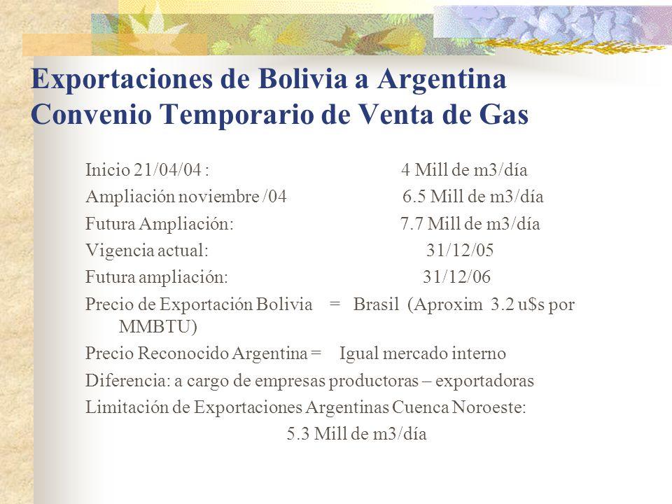 Exportaciones de Bolivia a Argentina Convenio Temporario de Venta de Gas Inicio 21/04/04 : 4 Mill de m3/día Ampliación noviembre /04 6.5 Mill de m3/dí
