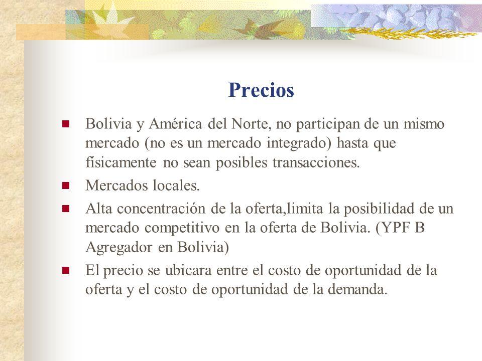Precios Bolivia y América del Norte, no participan de un mismo mercado (no es un mercado integrado) hasta que físicamente no sean posibles transaccion