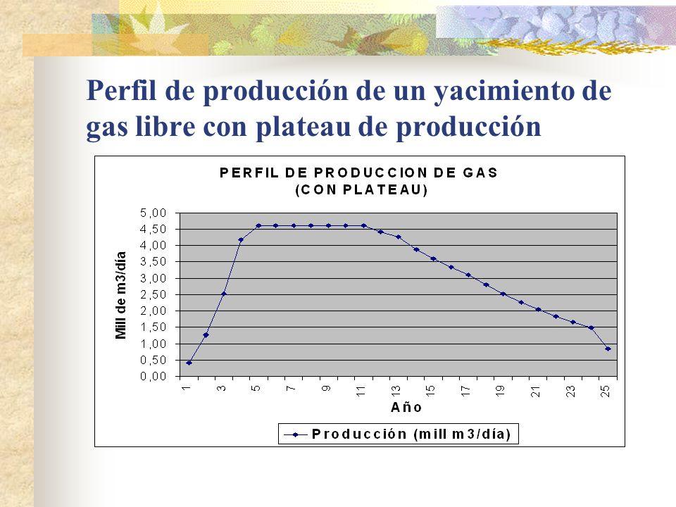 Expectativa de nuevos descubrimientos Metodo Creaming (Descremación) Procedimiento estadístico cuyo objeto es predecir descubrimientos futuros de petróleo y gas en provincias petroleras, basados en la tendencia en los resultados de exploración observados en estas provincias.
