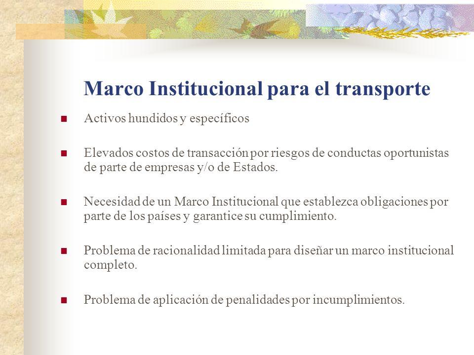 Marco Institucional para el transporte Activos hundidos y específicos Elevados costos de transacción por riesgos de conductas oportunistas de parte de