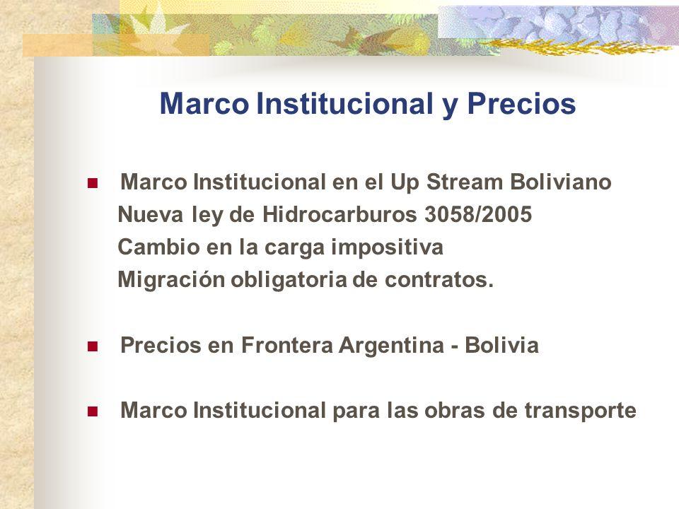 Marco Institucional y Precios Marco Institucional en el Up Stream Boliviano Nueva ley de Hidrocarburos 3058/2005 Cambio en la carga impositiva Migraci