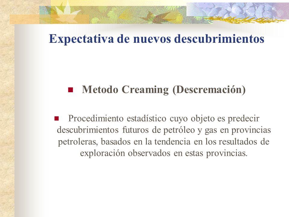 Expectativa de nuevos descubrimientos Metodo Creaming (Descremación) Procedimiento estadístico cuyo objeto es predecir descubrimientos futuros de petr