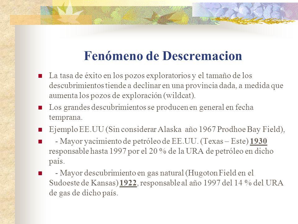 Exportaciones de Bolivia a Argentina Convenio Temporario de Venta de Gas Inicio 21/04/04 : 4 Mill de m3/día Ampliación noviembre /04 6.5 Mill de m3/día Futura Ampliación: 7.7 Mill de m3/día Vigencia actual: 31/12/05 Futura ampliación: 31/12/06 Precio de Exportación Bolivia = Brasil (Aproxim 3.2 u$s por MMBTU) Precio Reconocido Argentina = Igual mercado interno Diferencia: a cargo de empresas productoras – exportadoras Limitación de Exportaciones Argentinas Cuenca Noroeste: 5.3 Mill de m3/día