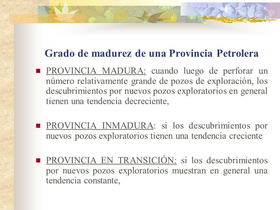 Grado de madurez de una Provincia Petrolera PROVINCIA MADURA: cuando luego de perforar un número relativamente grande de pozos de exploración, los des