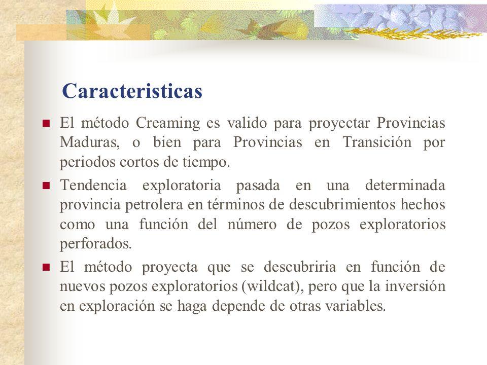 Marco Institucional y Precios Marco Institucional en el Up Stream Boliviano Nueva ley de Hidrocarburos 3058/2005 Cambio en la carga impositiva Migración obligatoria de contratos.