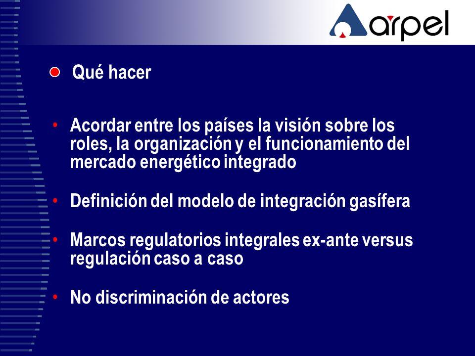 Qué hacer Acordar entre los países la visión sobre los roles, la organización y el funcionamiento del mercado energético integrado Definición del mode