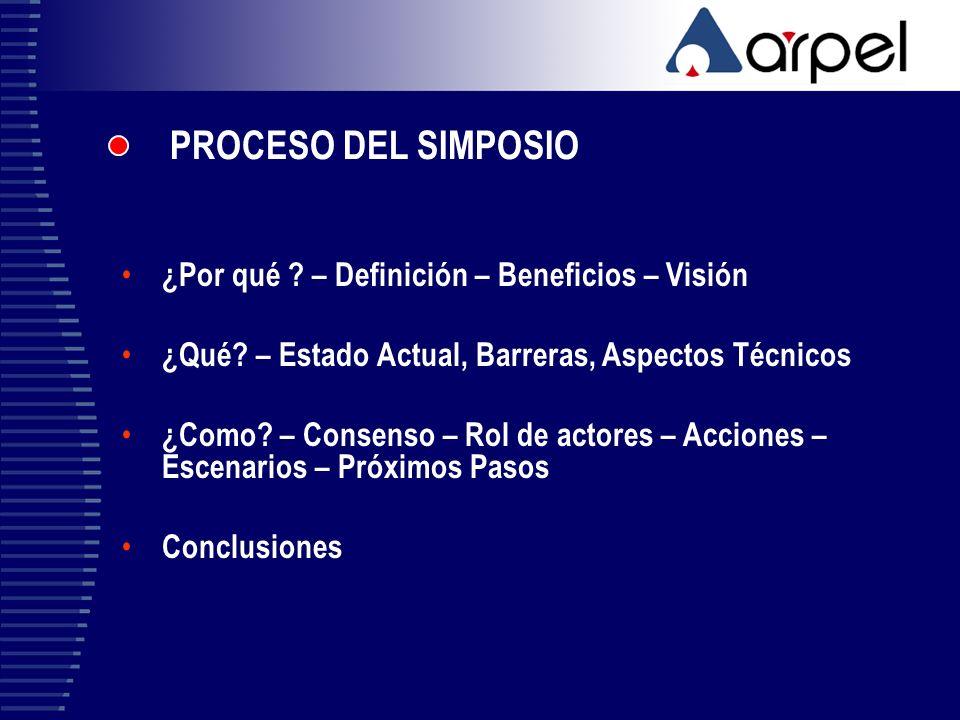 PROCESO DEL SIMPOSIO ¿Por qué ? – Definición – Beneficios – Visión ¿Qué? – Estado Actual, Barreras, Aspectos Técnicos ¿Como? – Consenso – Rol de actor