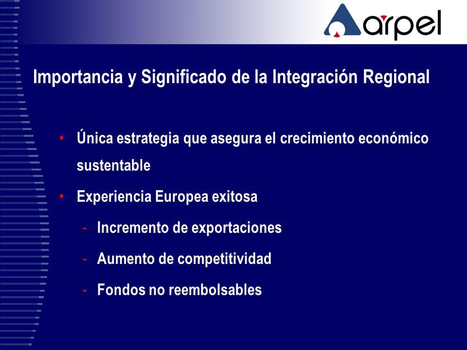 Importancia y Significado de la Integración Regional Única estrategia que asegura el crecimiento económico sustentable Experiencia Europea exitosa  I