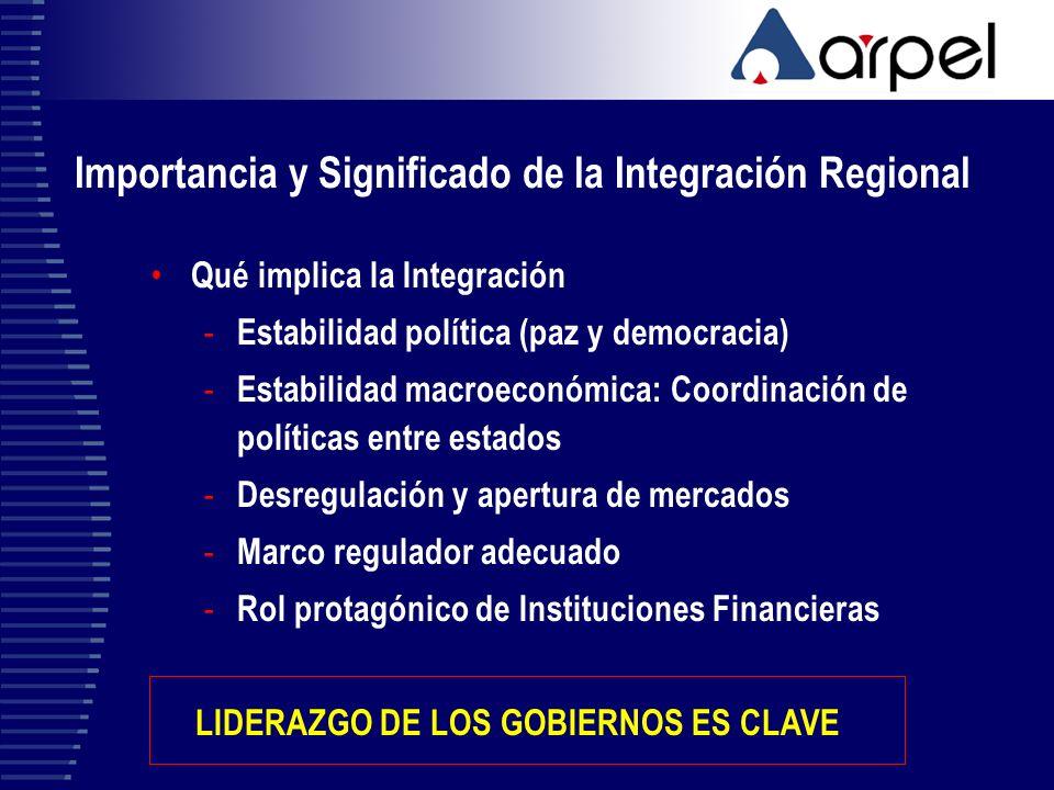 Importancia y Significado de la Integración Regional Qué implica la Integración  Estabilidad política (paz y democracia)  Estabilidad macroeconómica