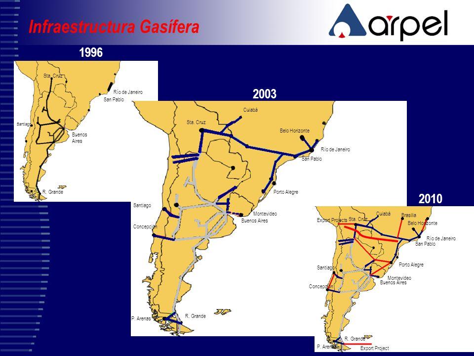 Infraestructura Gasífera 1996 Río de Janeiro Sta. Cruz San Pablo R. Grande Buenos Aires Santiago 2010 2003 2000 Sta. Cruz Río de Janeiro San Pablo Por