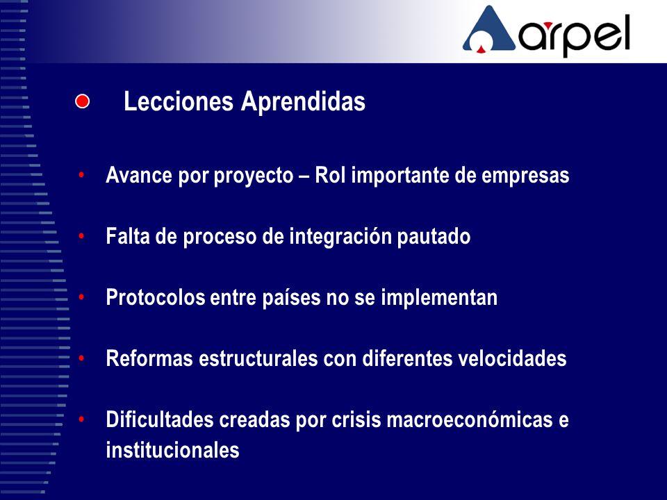 Lecciones Aprendidas Avance por proyecto – Rol importante de empresas Falta de proceso de integración pautado Protocolos entre países no se implementa