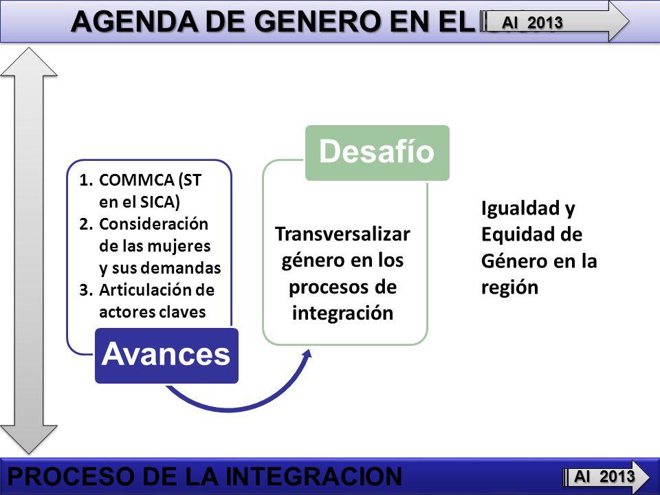 AvancesDesafíoLogro PROCESO DE LA INTEGRACION CENTROAMERICANA AGENDA DE GENERO EN EL SICA AGENDA DE GENERO EN EL SICA Al 2013 1.COMMCA (ST en el SICA)