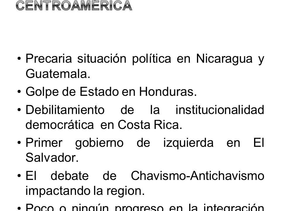 Precaria situación política en Nicaragua y Guatemala. Golpe de Estado en Honduras. Debilitamiento de la institucionalidad democrática en Costa Rica. P