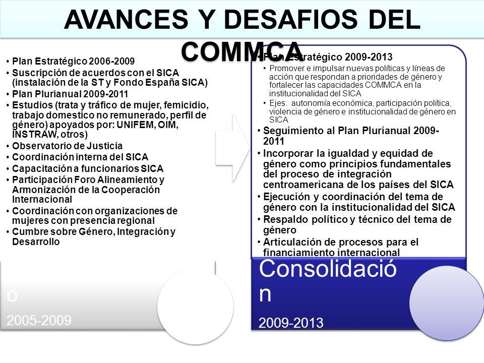 Plan Estratégico 2006-2009 Suscripción de acuerdos con el SICA (instalación de la ST y Fondo España SICA) Plan Plurianual 2009-2011 Estudios (trata y