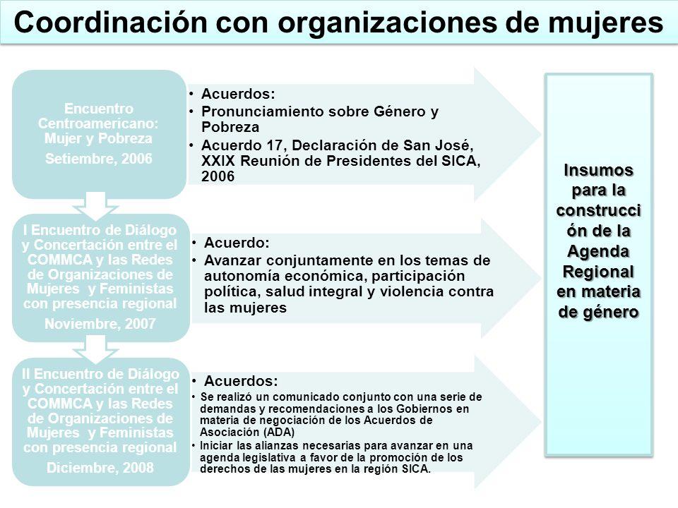 Acuerdos: Pronunciamiento sobre Género y Pobreza Acuerdo 17, Declaración de San José, XXIX Reunión de Presidentes del SICA, 2006 Encuentro Centroameri