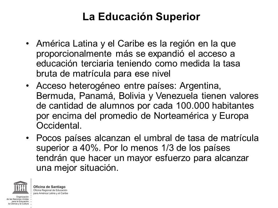 América Latina y el Caribe es la región en la que proporcionalmente más se expandió el acceso a educación terciaria teniendo como medida la tasa bruta