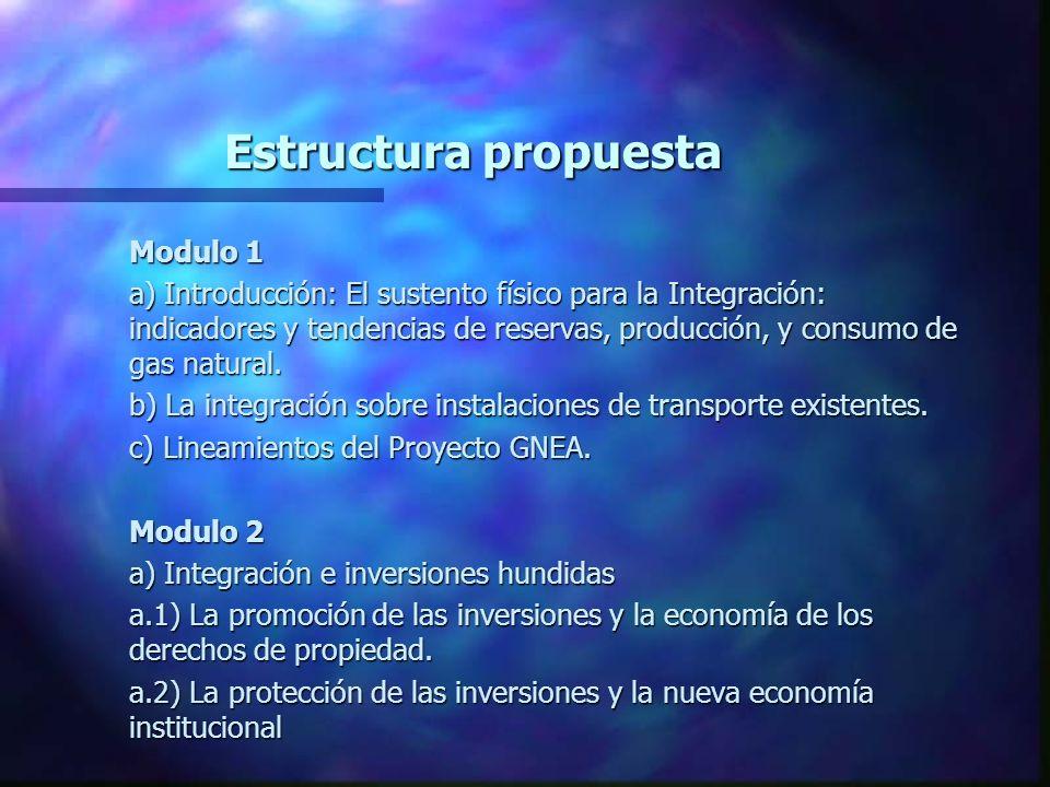 Estructura propuesta Modulo 1 Modulo 1 a) Introducción: El sustento físico para la Integración: indicadores y tendencias de reservas, producción, y consumo de gas natural.