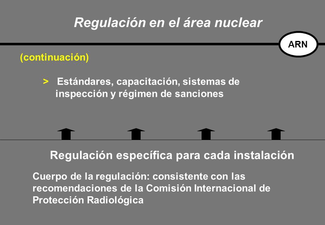 (continuación) Regulación específica para cada instalación > Estándares, capacitación, sistemas de inspección y régimen de sanciones Regulación en el área nuclear ARN Cuerpo de la regulación: consistente con las recomendaciones de la Comisión Internacional de Protección Radiológica