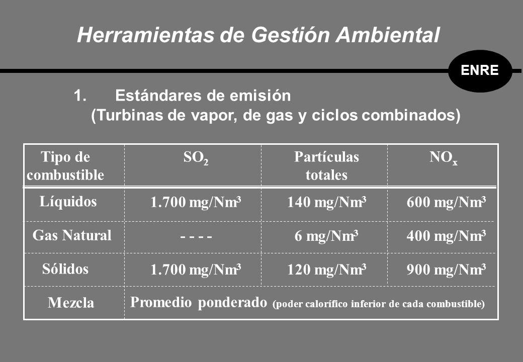 1. Estándares de emisión (Turbinas de vapor, de gas y ciclos combinados) Tipo de combustible SO 2 Partículas totales NO x Líquidos 1.700 mg/Nm 3 140 m