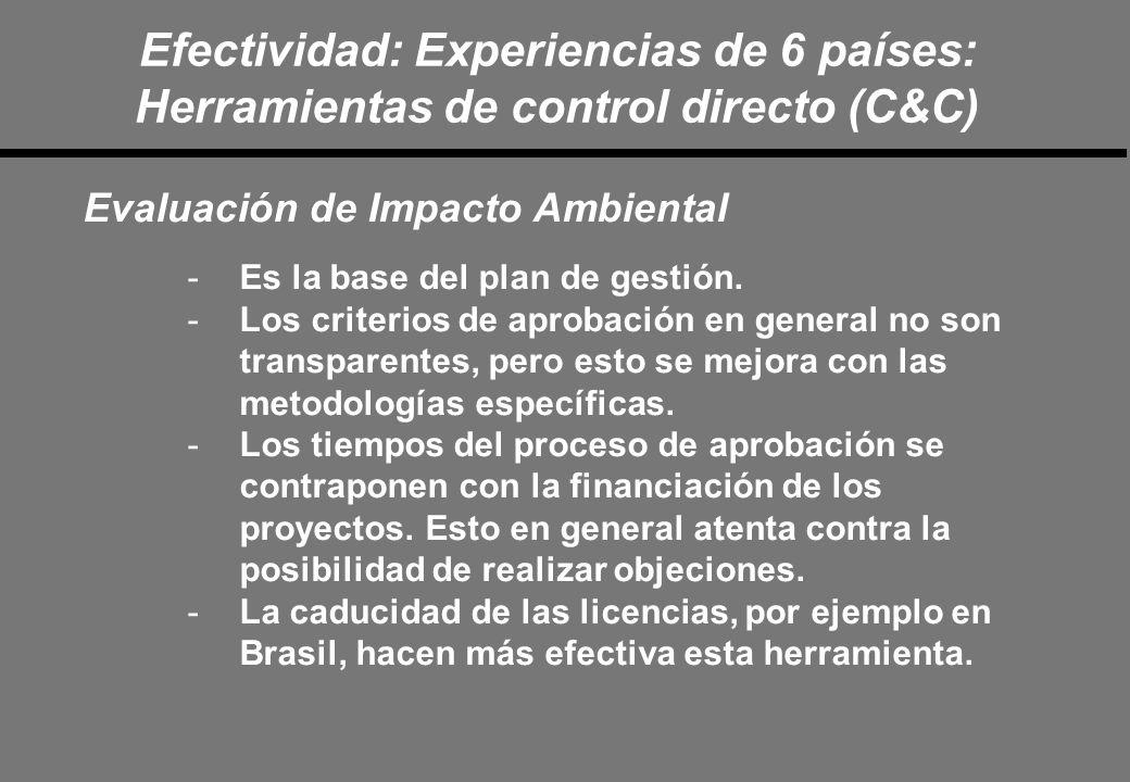 Efectividad: Experiencias de 6 países: Herramientas de control directo (C&C) Evaluación de Impacto Ambiental -Es la base del plan de gestión.