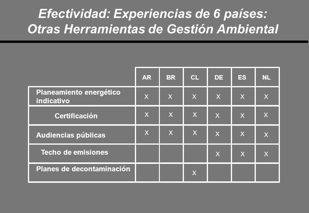 Efectividad: Experiencias de 6 países: Otras Herramientas de Gestión Ambiental