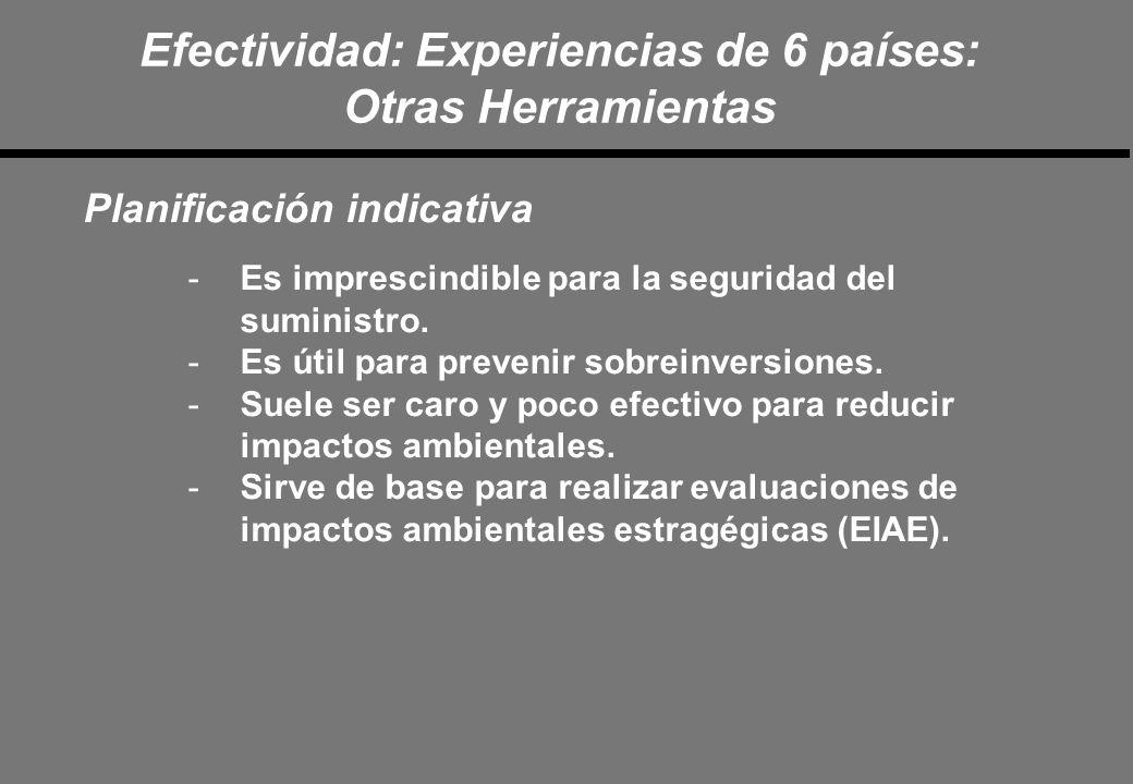 Efectividad: Experiencias de 6 países: Otras Herramientas Planificación indicativa -Es imprescindible para la seguridad del suministro.